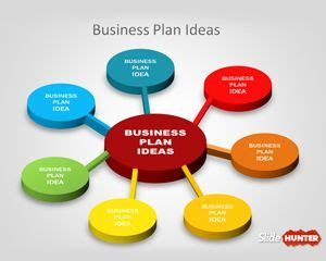 Ideas for business plan documents